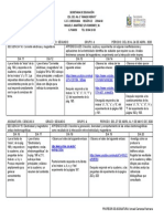 Actividades Contingencia CIANECIAS G4