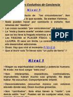 CONSCIENCIA NIVELES DE