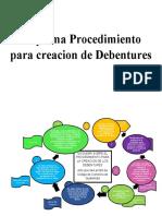Esquema Derecho Mercantil- Creación de Debentures- Guatemala