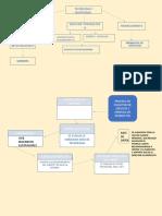diseño de un sistema de informacion