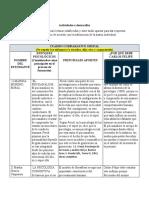 Aporte trabajo grupal_anexo 1 _etapa3_G132.docx