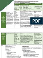 TRATAMENTO COVID_19 formatado 16h50min DE 13 04 20 PDF
