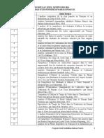 Pemetaan Judul Skripsi Berdasarkan Bidang 2.docx