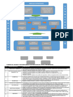 mapa-de-procesos  CORREGIDO.docx