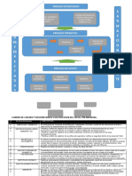 mapa-de-procesos CORREGIDA.docx