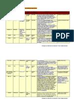 p2_e2 comparativa de sistemas operativos.doc.pdf