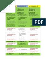 matrix ISO integrated