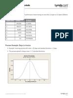 Six Sigma Resource Charts