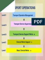OM Transport Operation