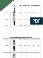 Myntra EORS Cheat Sheet - Women's wear.pdf