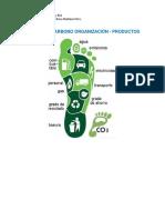 Huella de Carbono Organizaciones - Productos