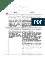 Modificari CP Si CPP Pana La 24.04.2020