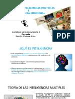 Teoria de las inteligencias multiples.pdf