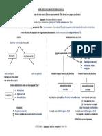 Tableau Immunité Correction.pdf