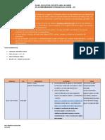 6.- Plan de Informática 3ro. A-B-C-D Bachillerato del 4 al 8 de mayo 2020