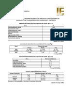 Tablas de interpretación de calidad de suelos y condiciones limitantes