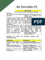 Dicas PL Consolidada1