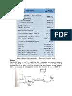 capc3adtulo-7-cac3addas-de-presic3b3n-en-tuberc3adas-comerciales.pdf