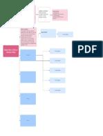Persuasion Map Worksheet - Color.pdf