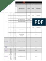 Tabela de aplicação FAZMAIS v19005.0 2