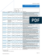 OMN-Coating-Resins-WaterBased-PS-Americas (1).pdf