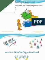 Modulo 1-B El Diseño Organizacional