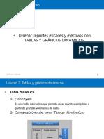 Archivo 1. Tablas y Graficos Dinamicos