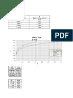 Sepro2 - adsorption exp 12.1 solution