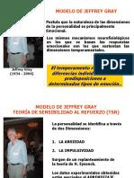 1. Jeffrey Gray - Teoria de Sensibiliad al Refuerzo.pdf