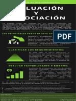 T3_U4_Evaluación y negociación_Aldahir Caderón Cruz.pdf