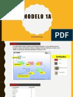 MODELO 1A