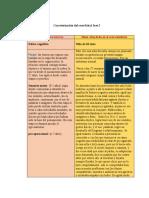 Caracterización del caso_ fiha 1 fase 2_Marqueza..docx