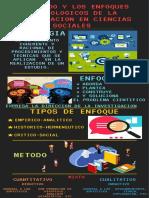 EL METODO Y LOS ENFOQUES METODOLOGICOS DE LA INVESTIGACION EN CIENCIAS SOCIALES