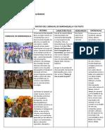 CARNAVAL DE BARRANQUILLA Y PASTO