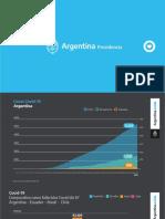 Resultados de la cuarentena en Argentina