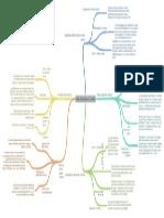 diseño e-learning