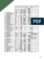 Working Budget.pdf