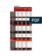 Analisa Perhitungan Plafon BBM Non THIP 2020 Rev Budget.xlsx
