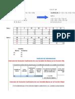 Ejemplo análisis de sansibilidad y post óptimo
