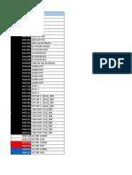 KIT-GSM_RX_DIV_850