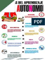 HERRAMIENTAS DE PRODUCTIVIDAD.cdr