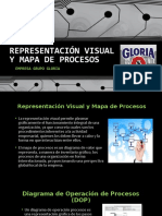 GPE 4 Grupo Gloria
