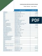 Compensaciones de Costos Variables 0619.xlsx