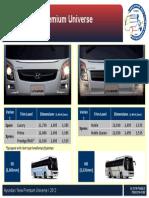 Variant Comparison - Hyundai New Premium Universe
