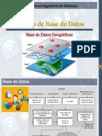 Sesion 02.1. Base de Datos Geograficas - ILM