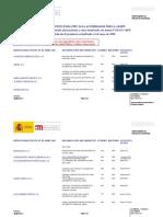 La llista oficial dels gels desinfectants més eficaços contra el coronavirus