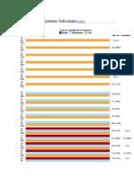 Estadísticas del Coronavirus Venezuela.docx