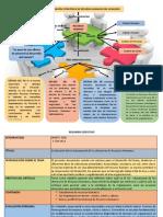 Mapa Conceptual y Resumen Ejecutivo