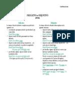 Tabla. Indicativo vs Subjuntivo (ELE)