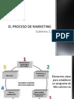171082544-1-3-El-Proceso-de-Marketing